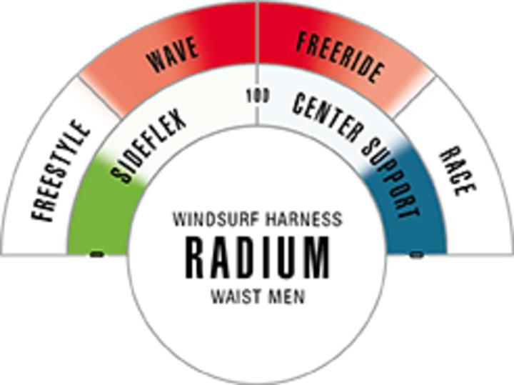 Ion Radium 2018 Windsurfing Harness