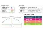 Slingshot 2019 Hover Glide Windsurfing Hydro Foil