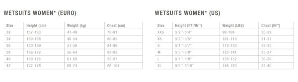 ION Womens Wetsuit Size Guide